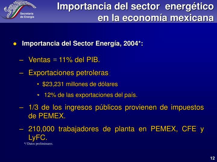 Importancia del sector  energético en la economía mexicana