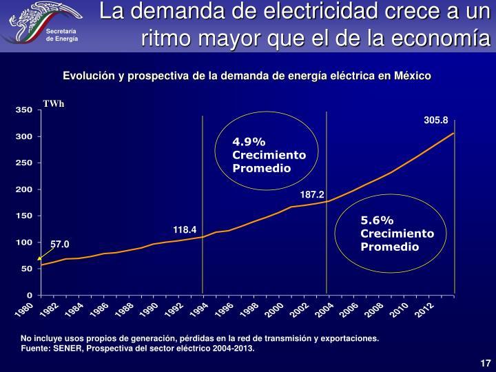 La demanda de electricidad crece a un ritmo mayor que el de la economía