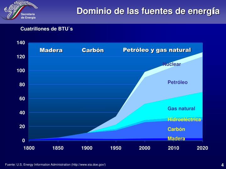 Dominio de las fuentes de energ