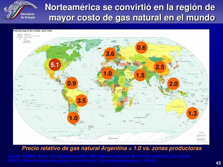 Norteamérica se convirtió en la región de mayor costo de gas natural en el mundo