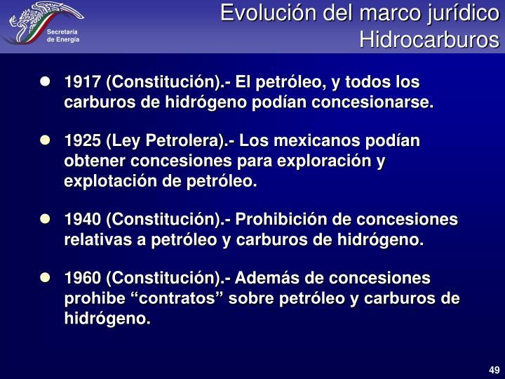 Evolución del marco jurídico