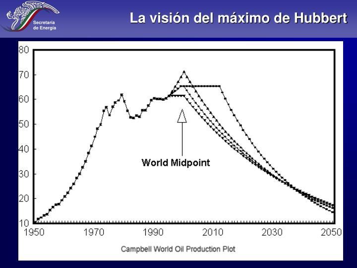 La visión del máximo de Hubbert
