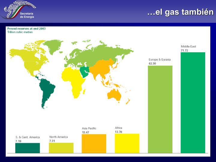 …el gas también