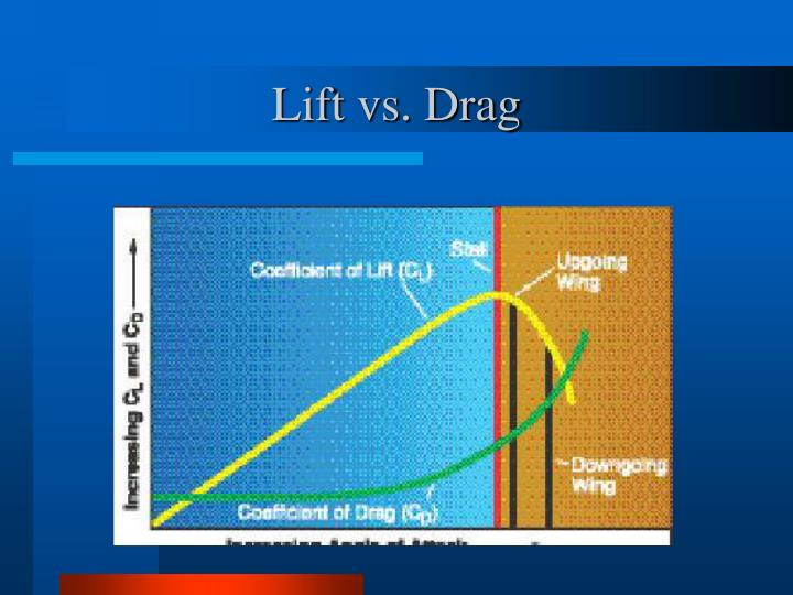 Lift vs. Drag