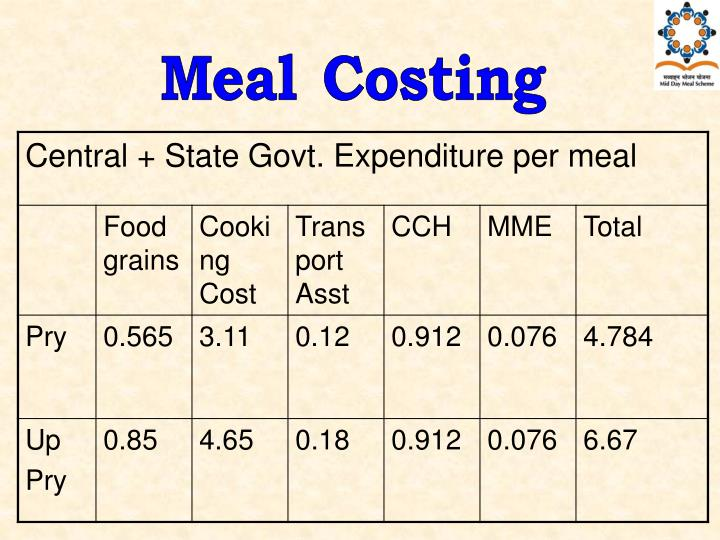 Meal Costing