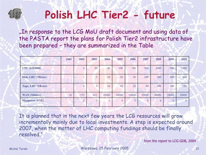 Polish LHC Tier2 - future
