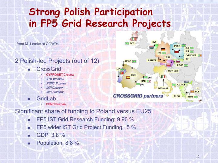 Strong Polish Participation