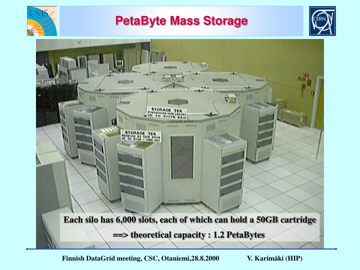 PetaByte Mass Storage