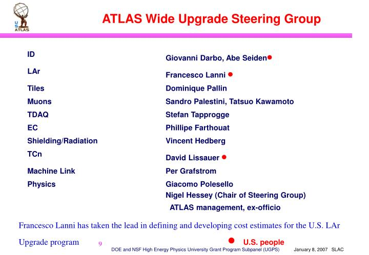ATLAS Wide Upgrade Steering Group