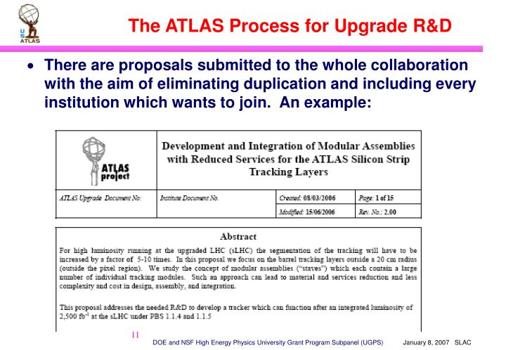 The ATLAS Process for Upgrade R&D