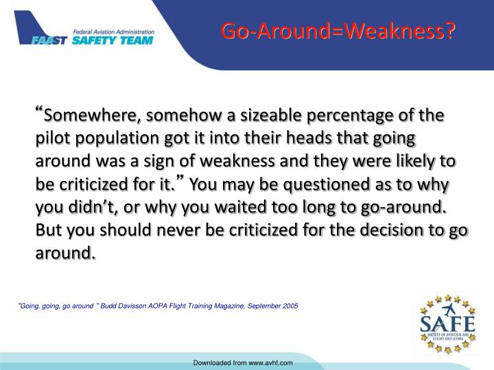 Go-Around=Weakness?