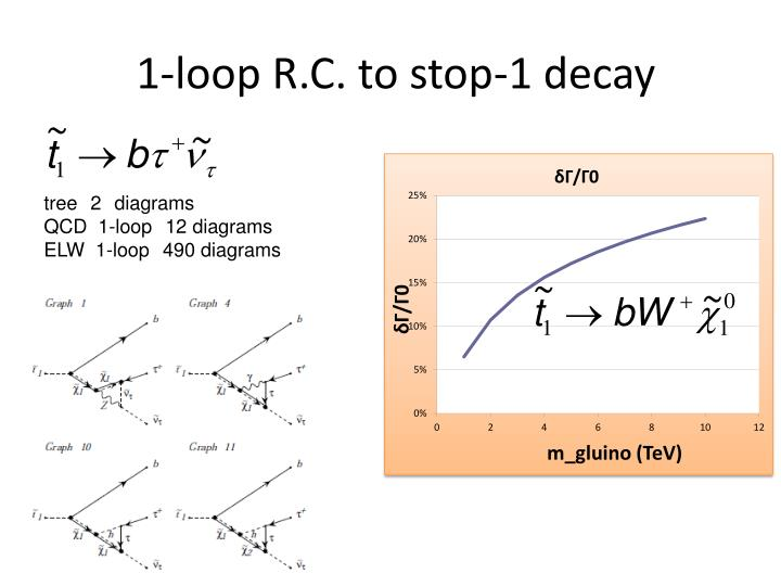 1-loop R.C. to stop-1 decay