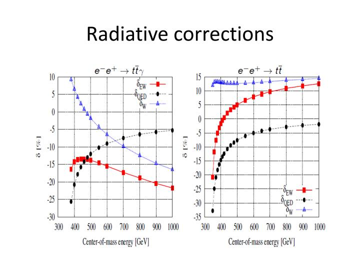 Radiative corrections