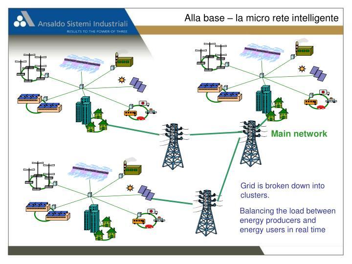 Alla base – la micro rete intelligente