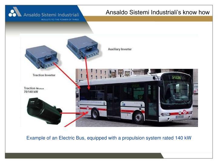 Ansaldo Sistemi Industriali's know how