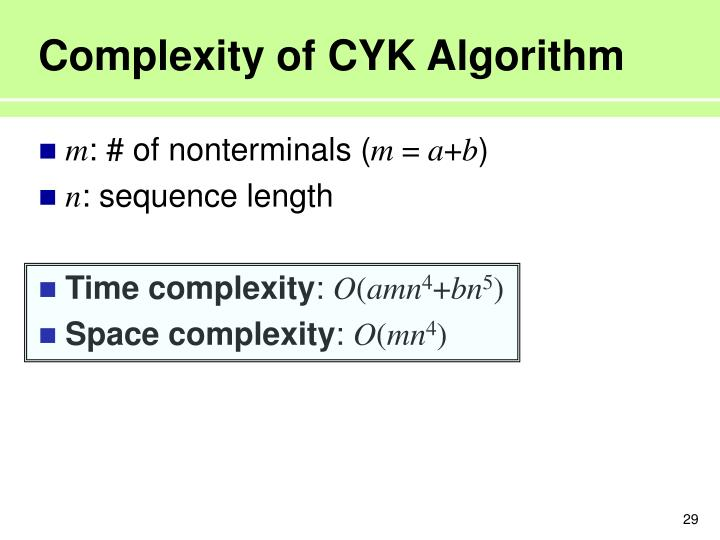 Complexity of CYK Algorithm