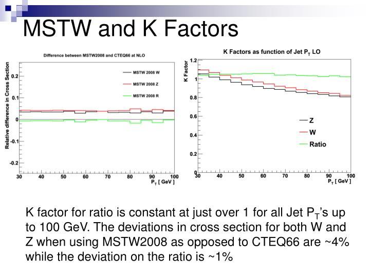 MSTW and K Factors