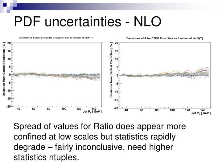 PDF uncertainties - NLO