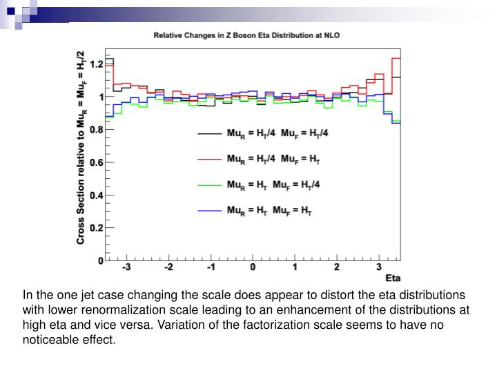 In the one jet case changing the scale does appear to distort the eta distributions with lower renormalization scale leading to an enhancement of the distributions at high eta and vice versa. Variation of the factorization scale seems to have no noticeable effect.
