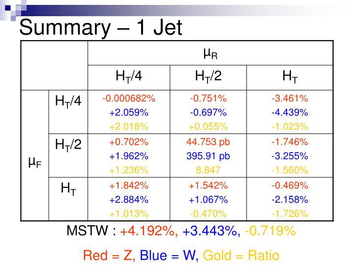 Summary – 1 Jet