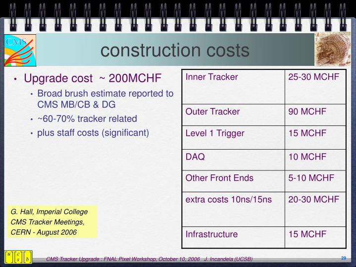 construction costs