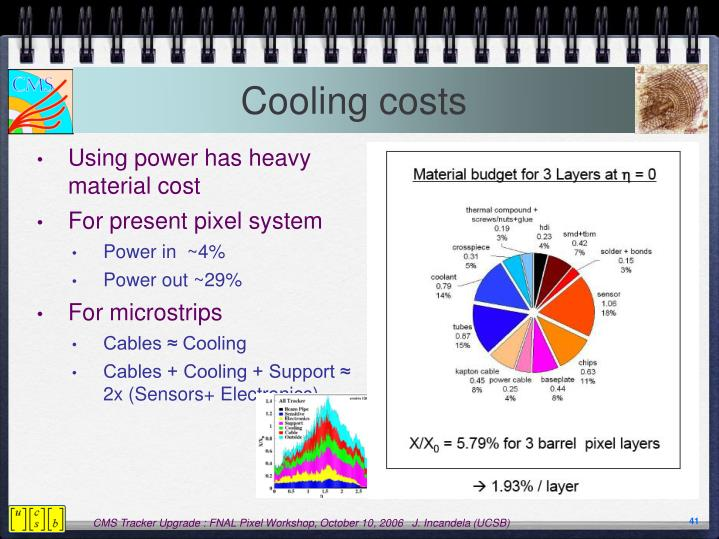 Cooling costs