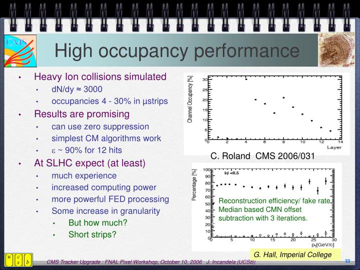 High occupancy performance