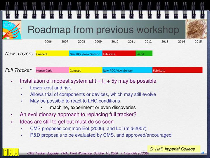 Roadmap from previous workshop