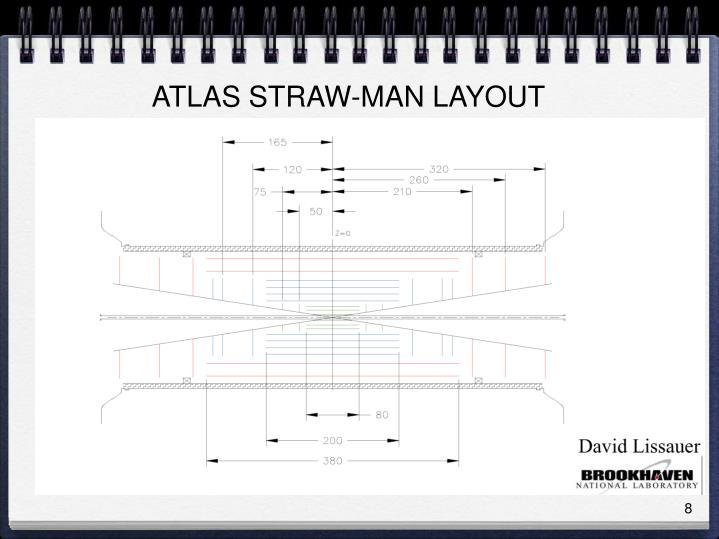 ATLAS STRAW-MAN LAYOUT