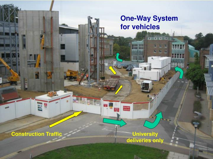 One-Way System for vehicles