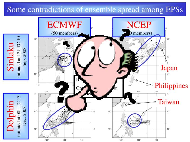 Some contradictions of ensemble spread among EPSs