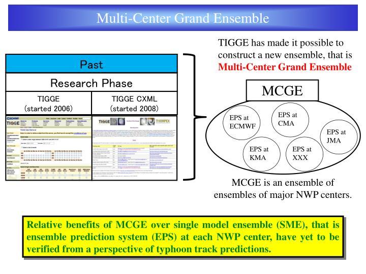 Multi-Center Grand Ensemble
