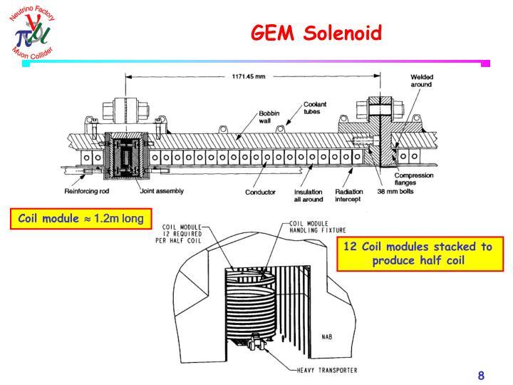 GEM Solenoid