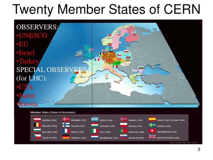 Twenty Member States of CERN