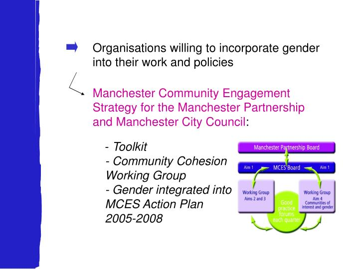 Organisations willing to incorporate gender into their work and policies