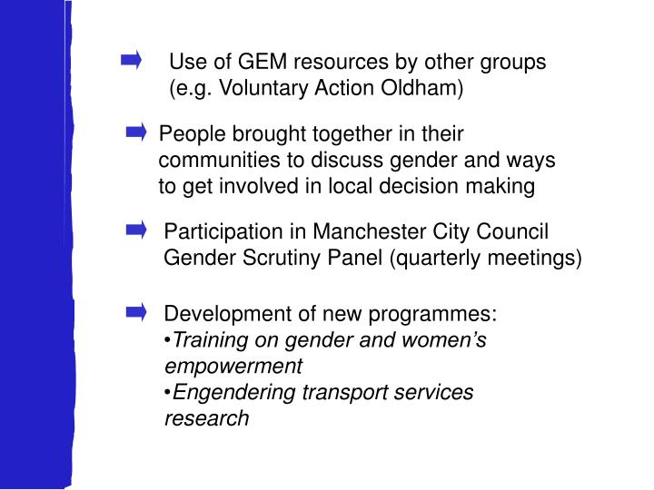 Use of GEM resources by other groups (e.g. Voluntary Action Oldham)