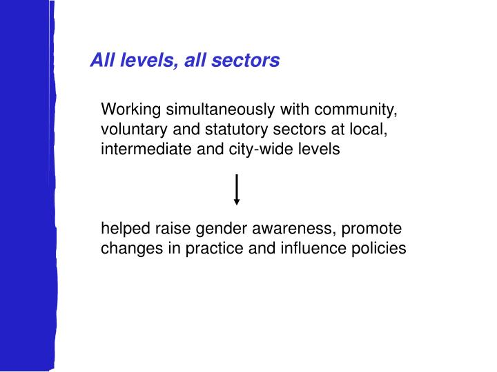 All levels, all sectors