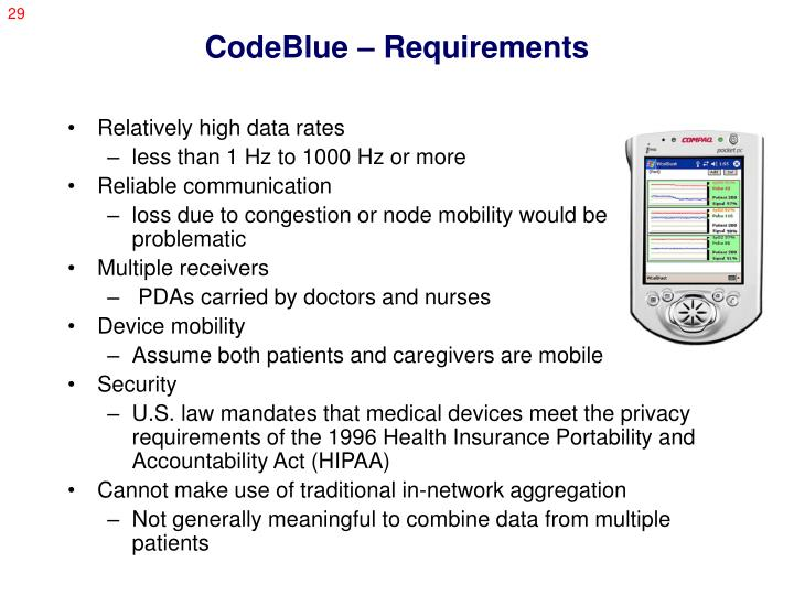 CodeBlue – Requirements