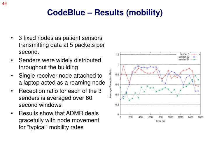 CodeBlue – Results (mobility)