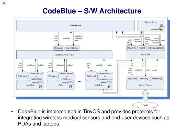 CodeBlue – S/W Architecture