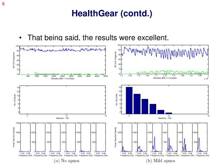 HealthGear (contd.)