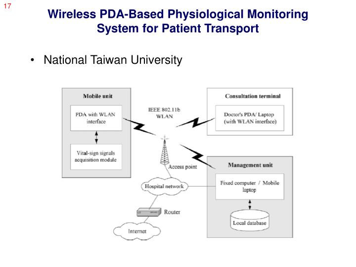 Wireless PDA-Based Physiological Monitoring System for Patient Transport