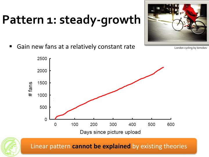 Pattern 1: steady-growth