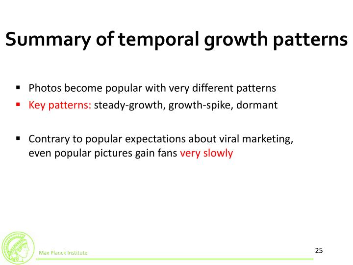 Summary of temporal growth patterns