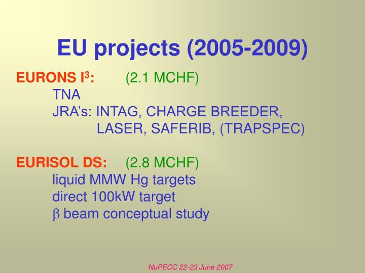EU projects (2005-2009)