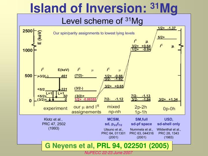Island of Inversion: