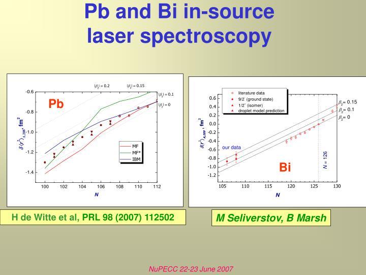 Pb and Bi in-source