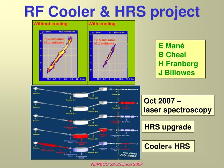 RF Cooler & HRS project