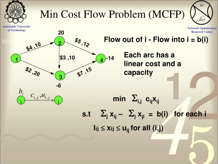 Min Cost Flow Problem (MCFP)