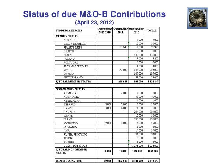 Status of due M&O-B Contributions